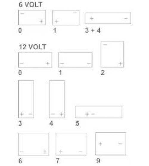 Accu Varta Pro-Motive Blue 12V 170AH 670103100A732